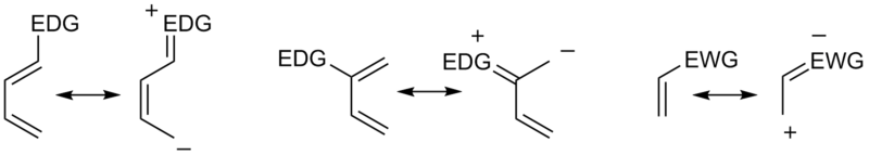 Resonance structures of normal-demand dienes and dienophiles