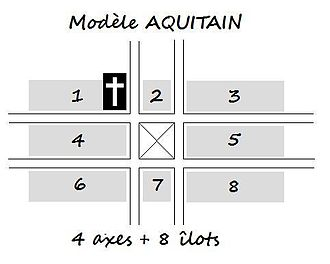 Bastide - The Aquitain Model of a Bastide