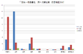 Shizhao RFDA7 votelocation bar.png