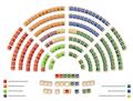 Sitzordnung Nationalrat nach Fraktion 2018.12.png