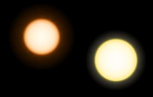 54 Piscium - Size of 54 Piscium (left) compared to the Sun.