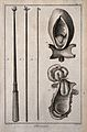 Surgery; Left, surgical instruments to retrieve foreign obje Wellcome V0016284EL.jpg