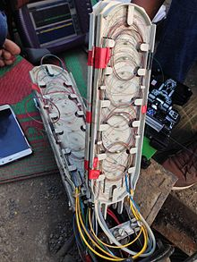 Optical fiber cable wikipedia investigating a fault in a fiber cable junction box the individual fiber cable strands within the junction box are visible asfbconference2016 Image collections