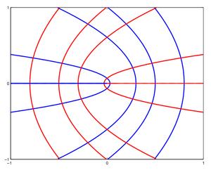 Principal curvature - Image: Tensor Lemon
