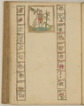 The Months of the Aztec Tonalpohualli (Day Count) Calendar WDL6734.png