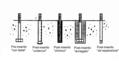 Tipologie di ancoraggi.png