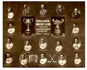 Toronto Granites - 1921–22 Toronto Granites. Top row, left to right: H. Westerby, D.T. Prentice, H.E. Beatty, W.J. Lumbers, F. Carroll. Second row: H.S. Smith, Dr. J.M. Sheldon. Third row: H.E. Watson, D.B. Munro, A.J. McCaffrey, H.J. Fox, D.J. Jeffrey. Bottom row: F.G. Sullivan, E.J. Collett, A.E. Romeril, R.F. Anderson, J.T. Aggett.