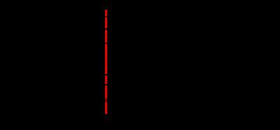 Transshipment - Wikipedia