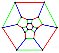 Truncated octahedral graph2.png