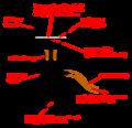 Vacuum-filtration-diagram.png