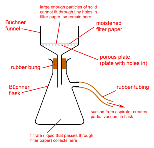 Vacuum-filtration-diagram.png