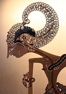 Wayang Kulit Yogyakarta Museum