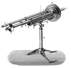 Polaristrobometer