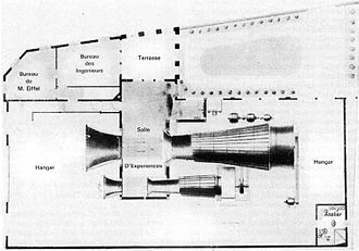 Wind tunnel - Eiffel's wind tunnels in the Auteuil laboratory