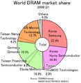 World DRAM market share 2008Q1.PNG