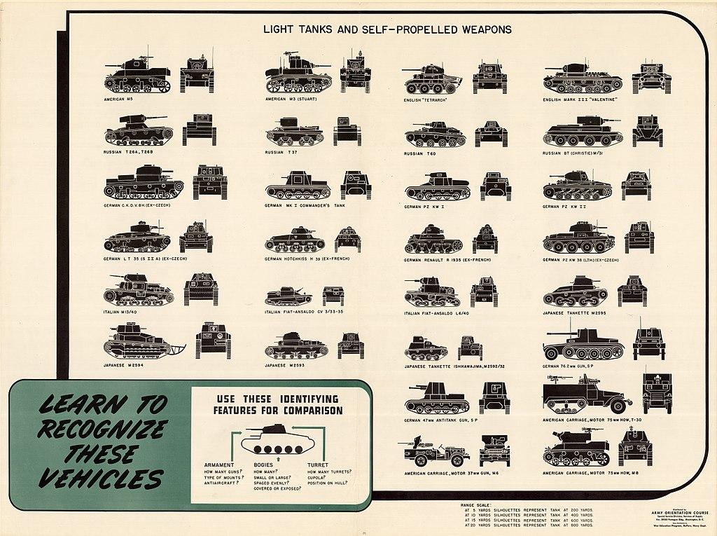 Japanese Gender Chart: World War II light tanks and self-propelled weapons.jpg ,Chart