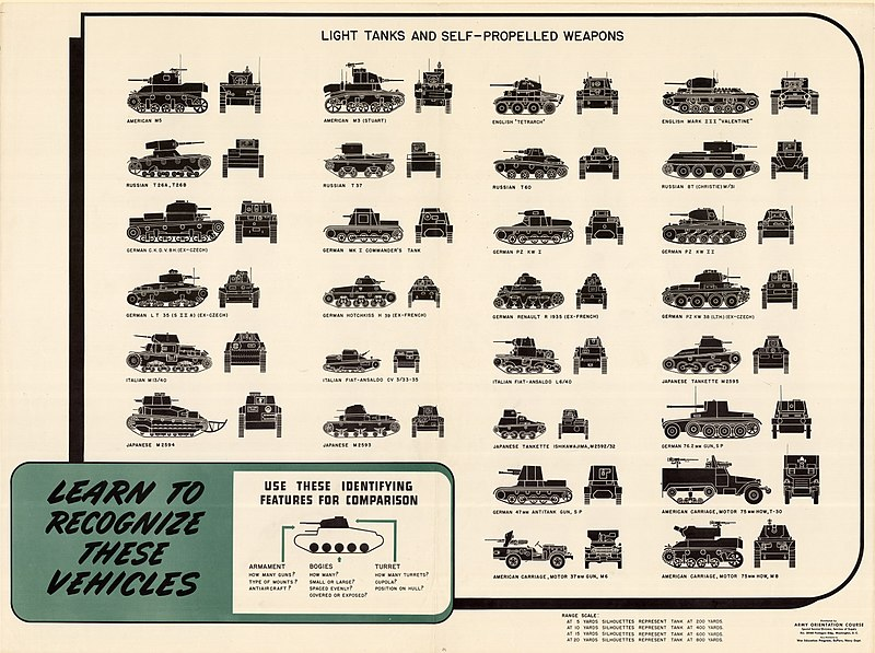 File:World War II light tanks and self-propelled weapons.jpg