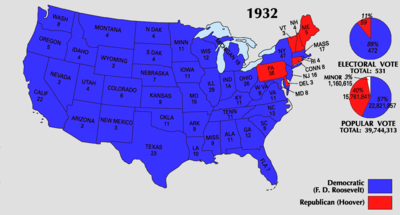 1932 Election