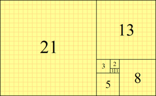Fibonacci number integer in the infinite Fibonacci sequence