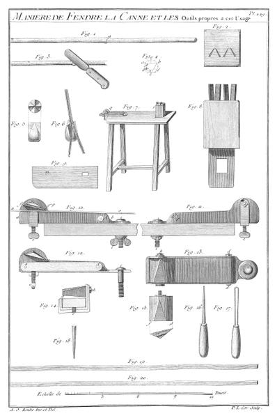 File:A-J Roubo - L'Art du Menuisier - Planche 229.png