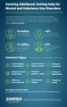 Adolescent SUD Infographic.pdf