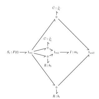 Advanced-linear-mech-bond-graph-1.png