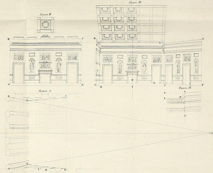 File:Aggivnta alle osservazioni svi teatri e svlle decorazioni (1818) (14779420354).jpg