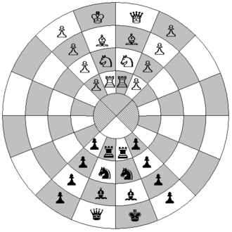 Circular chess - Starting position for citadel chess