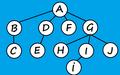 Aramaalgoritamaları.png
