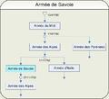 Armée de Savoie.png