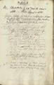 Bürgerverzeichnis-Charlottenburg-1711-1790-192.tif
