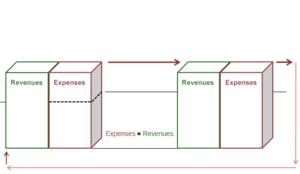 Balances Mechanics - Image: Balance Mechanics (national economy saving)