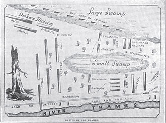 Battle of the Thames - Diagram by Bennett H. Young of the forces arrayed in the battle