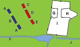 Battle of Lincoln (1141) - The battle of Lincoln, 1141; A - Welsh forces; B - Robert of Gloucester; C - Alan; D - Stephen; E - William; F - Fosse Dyke; G - Lincoln Castle; H - Lincoln Cathedral; I - City of Lincoln; J - River Witham