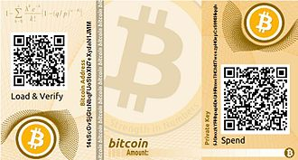 Bitcoin - A paper wallet with the credentials required to send and receive bitcoin payments printed to the page as 2D barcodes