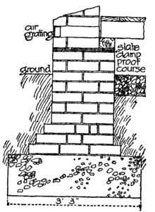 Damp Structural Wikipedia