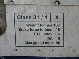 TOPS - Brush Type 2 locomotives became Class 31 under TOPS. This is the data panel from a Class 31/4; the 31/4 subclass being used for locomotives with Electric Train Heating.