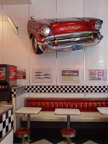 360px-Burger_King%2C_Pseudo_1950s_American_Diner.jpg