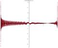 Carotid-Kundalini function phase plot.png