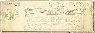 HMS <i>Ceres</i> (1777)