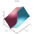 Chi(x) Im complex 3D plot.png