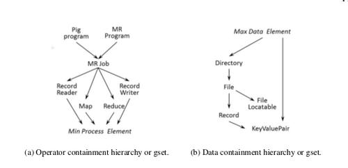 Data lineage - Wikipedia