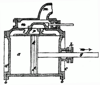Cylinder (engine) - Cylinder with piston in a double acting steam engine