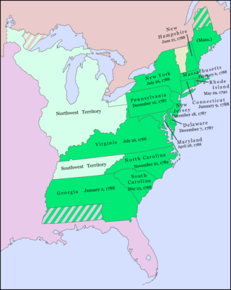 Article Seven of the United States Constitution - Dates the 13 states ratified the Constitution