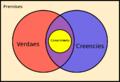 Definicion clasica conocimientu.png