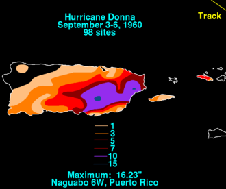 Hurricane Donna - Donna's Rainfall around Puerto Rico