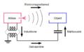EMI coupling modes et.png