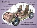 ElectricCarText.jpg