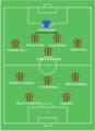 Fenerbahçe 1906-1907 Formation.png