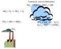 Formation de l'acide nitrique.png